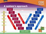 a system s approach