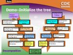 demo initialize the tree