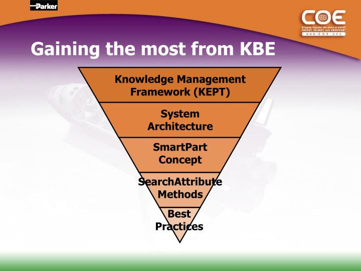 Gaining the most from KBE