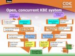 open concurrent kbe system