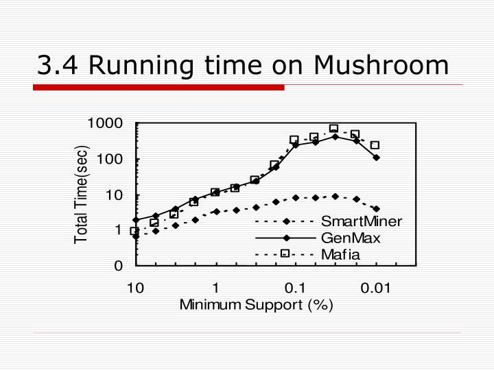3.4 Running time on Mushroom