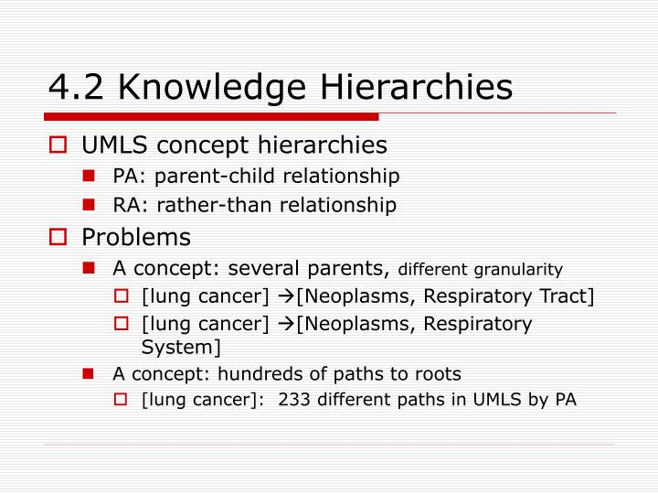 4.2 Knowledge Hierarchies