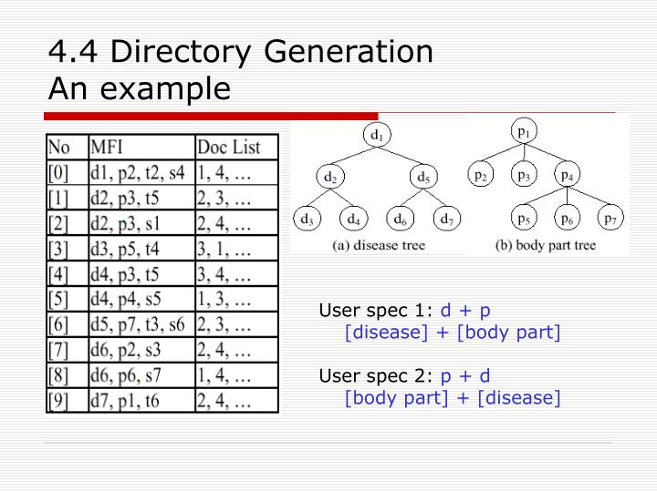 4.4 Directory Generation