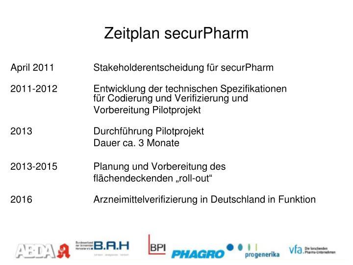 Zeitplan securPharm