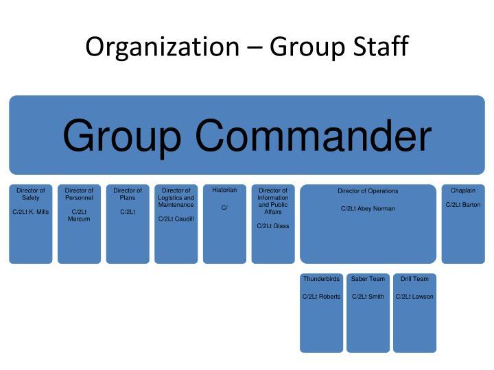 Organization – Group Staff