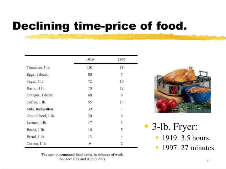 Declining time-price of food.