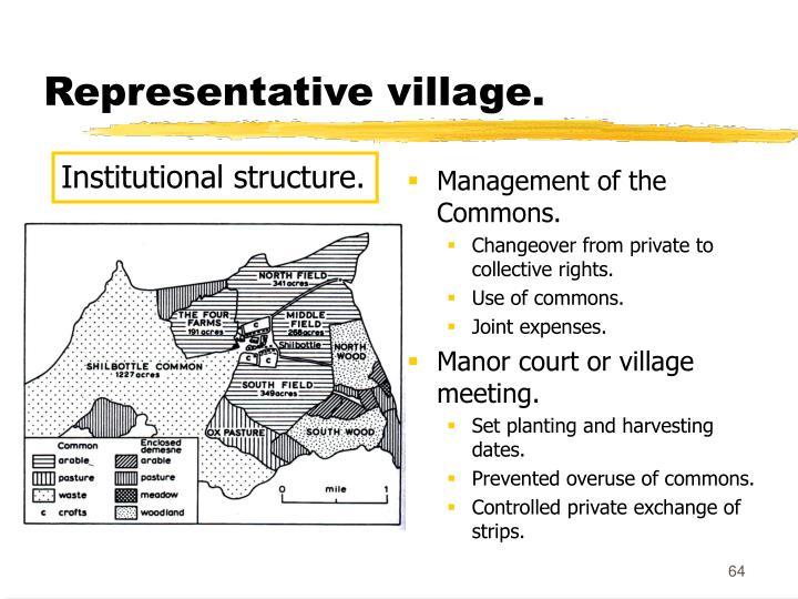 Representative village.