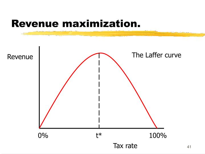 Revenue maximization.