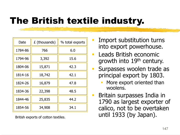 The British textile industry.