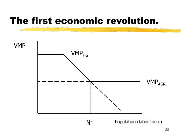 The first economic revolution.