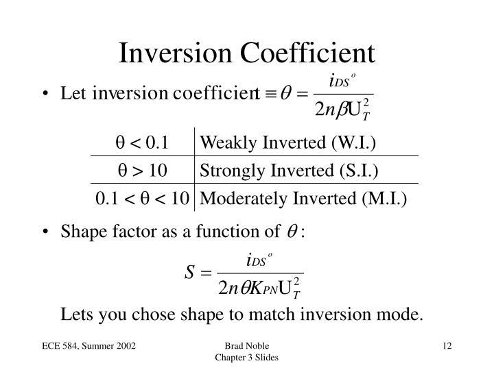 Inversion Coefficient