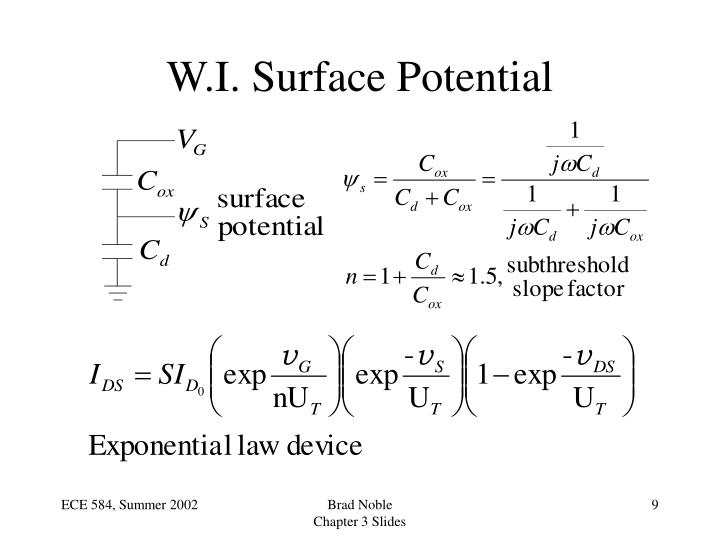 W.I. Surface Potential