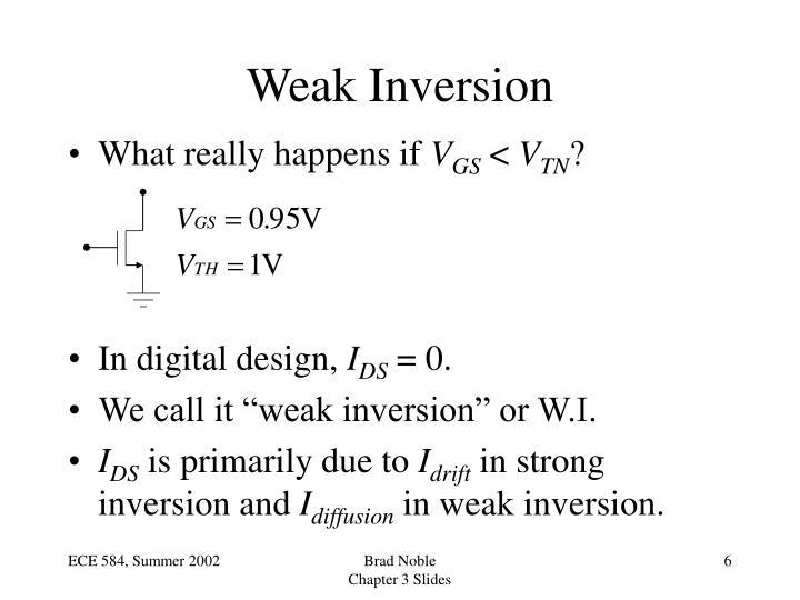 Weak Inversion