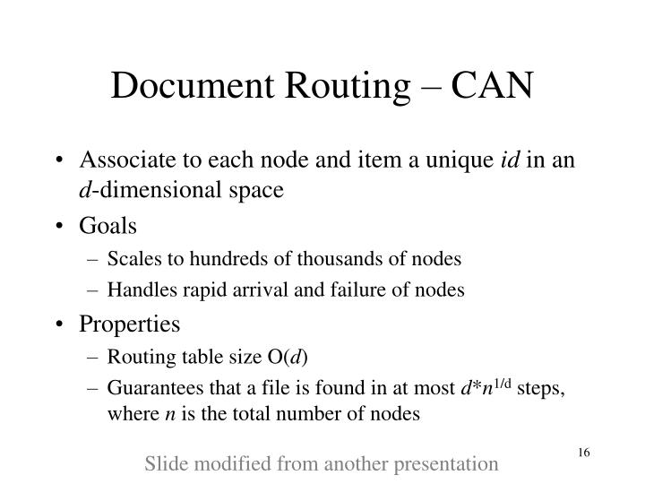 Document Routing – CAN