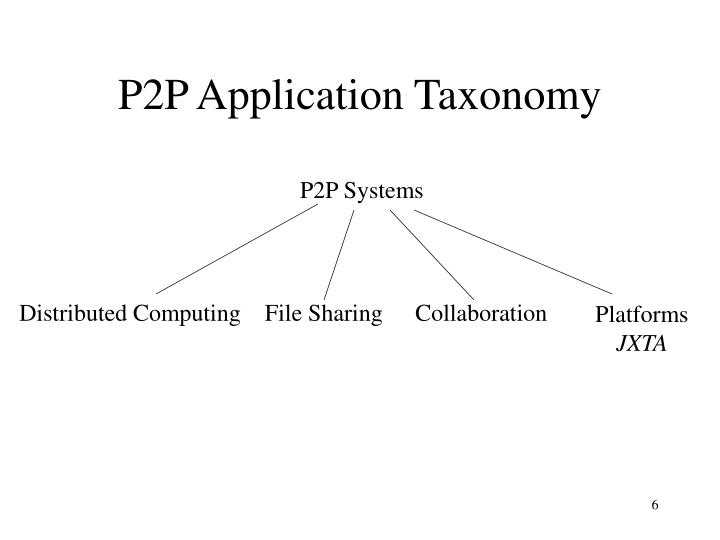 P2P Application Taxonomy