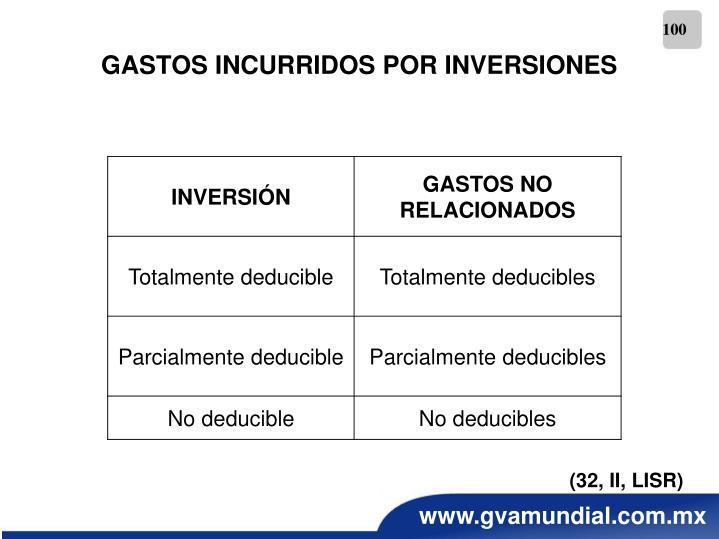 GASTOS INCURRIDOS POR INVERSIONES