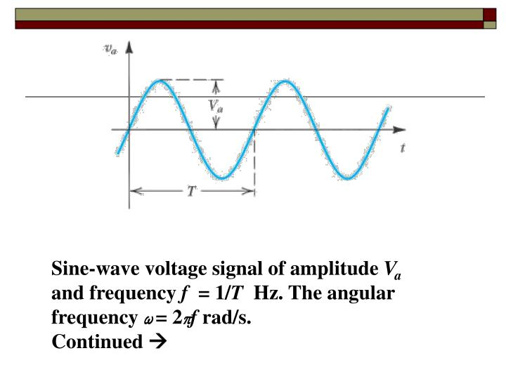 Sine-wave voltage signal of amplitude
