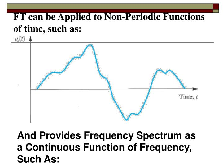 FT can be Applied to Non-Periodic Functions of time, such as:
