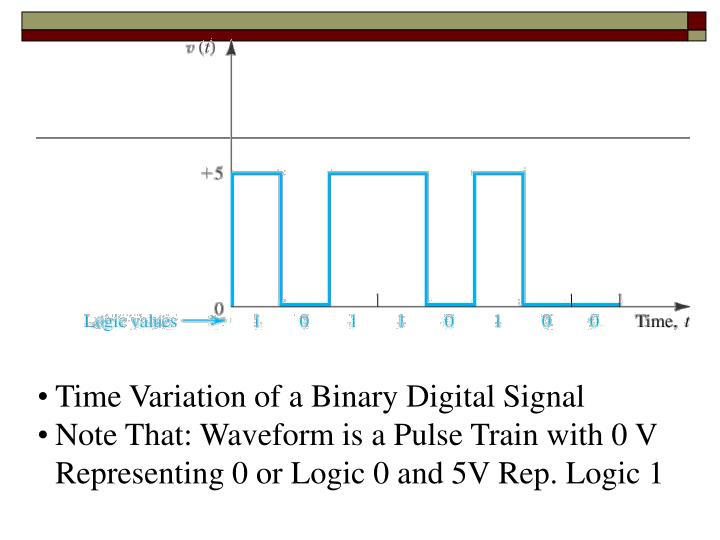 Time Variation of a Binary Digital Signal