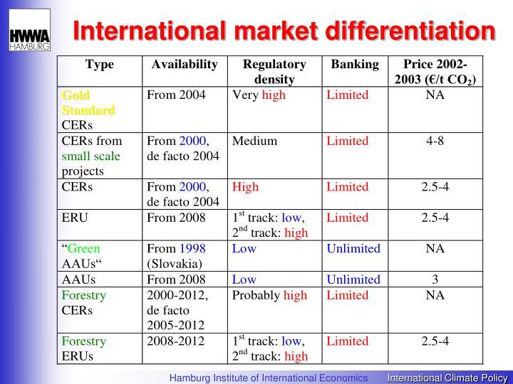 International market differentiation