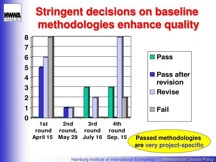 Stringent decisions on baseline