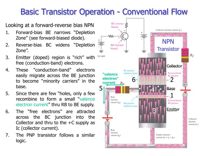 Basic Transistor Operation - Conventional Flow