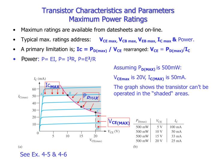Transistor Characteristics and Parameters