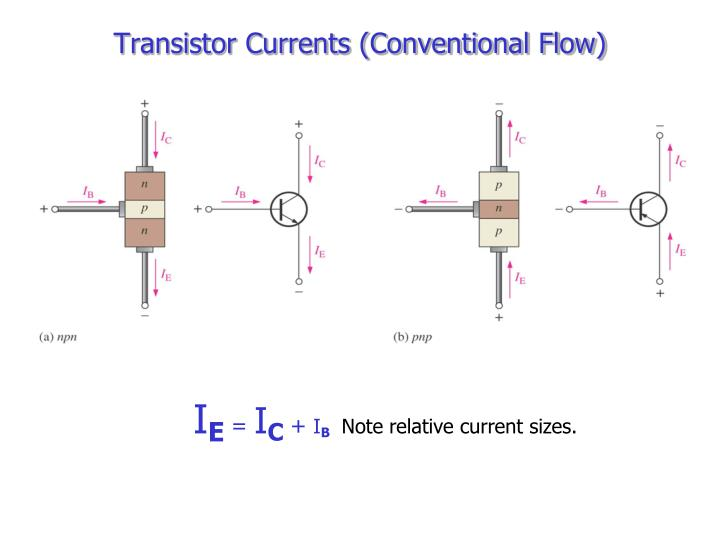 Transistor Currents (Conventional Flow)