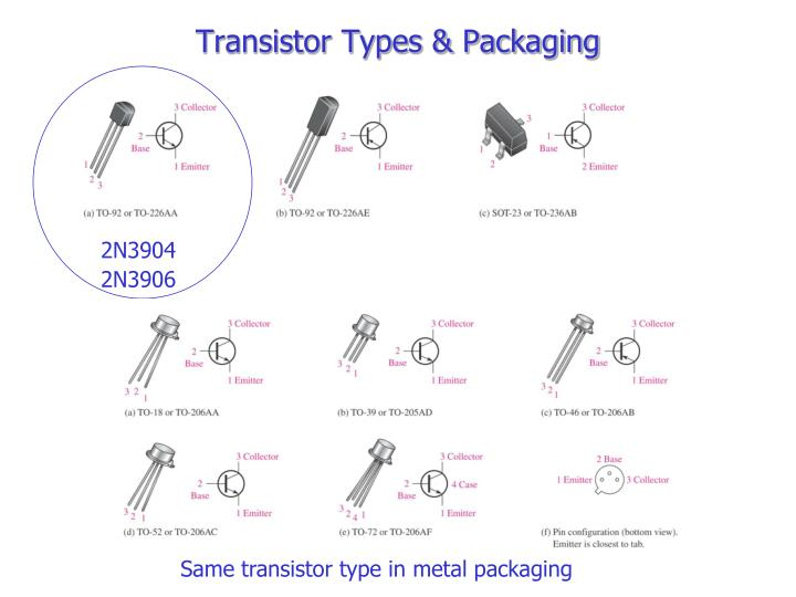 Transistor Types & Packaging