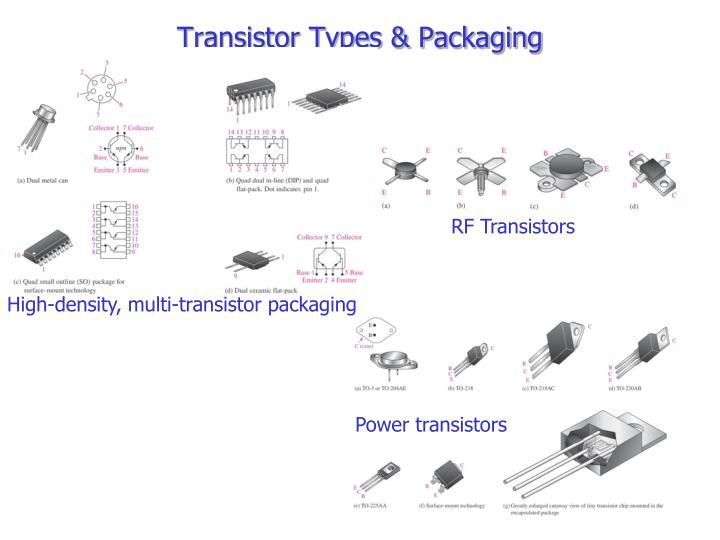 Transistor Types & Packaging