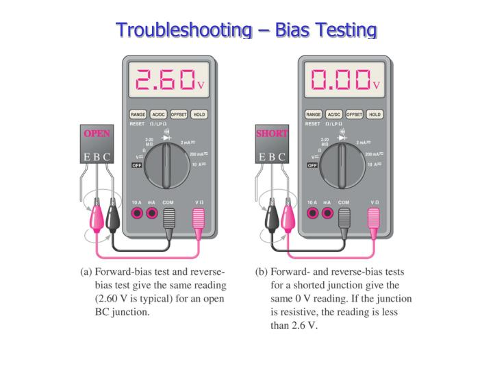 Troubleshooting – Bias Testing