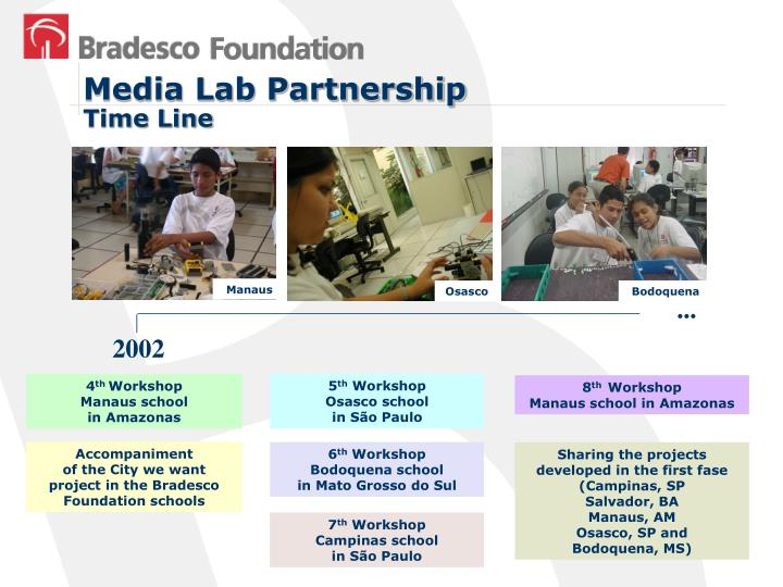 Media Lab Partnership