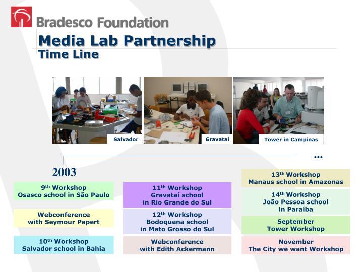 Media Lab Partnership