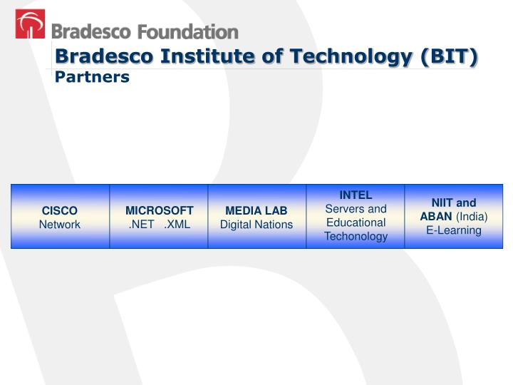 Bradesco Institute of Technology (BIT)