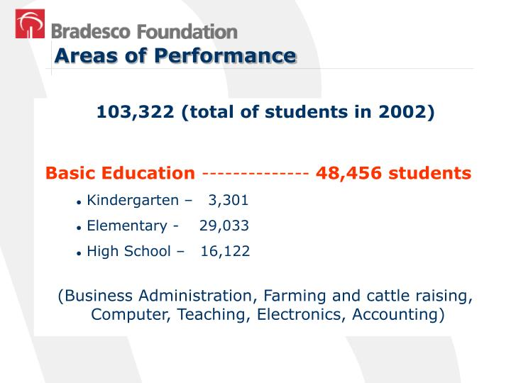 103,322 (total of students in 2002)