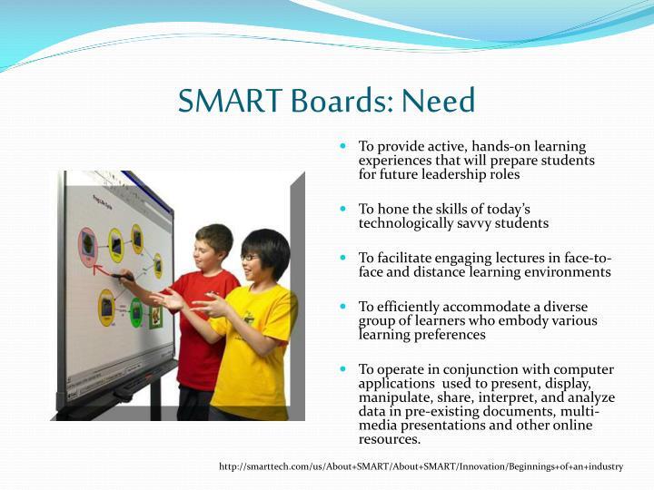 SMART Boards: Need
