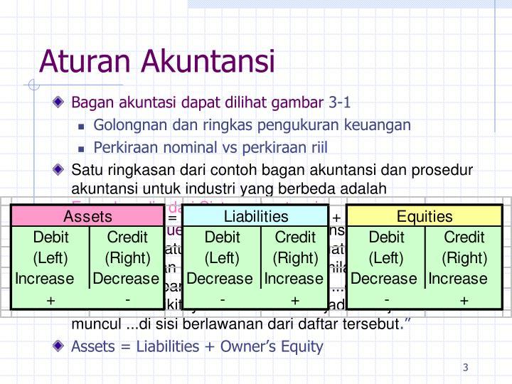 Aturan Akuntansi