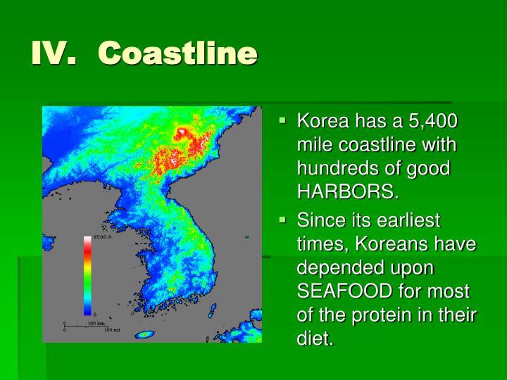IV.  Coastline
