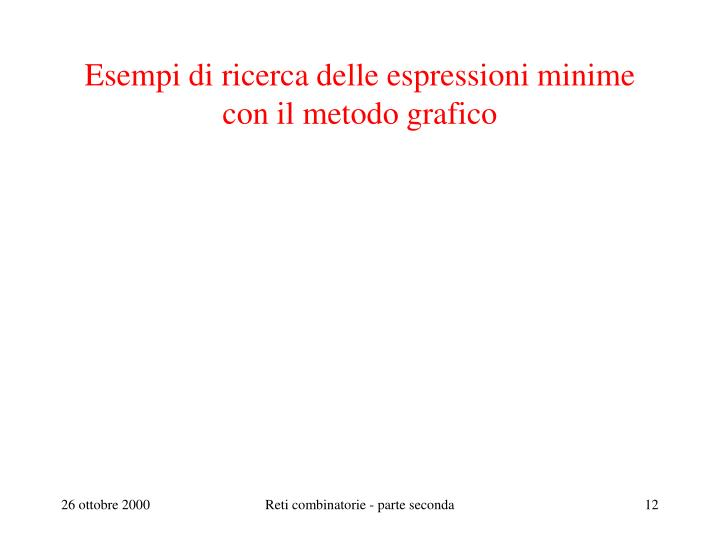 Esempi di ricerca delle espressioni minime con il metodo grafico