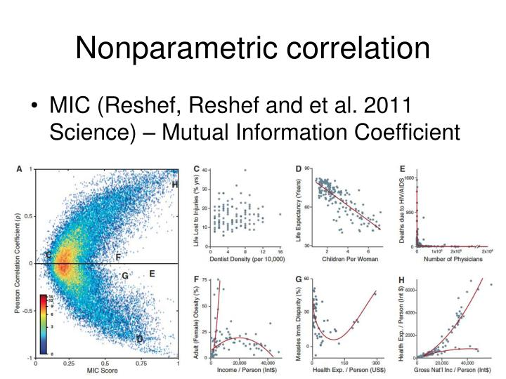 Nonparametric correlation