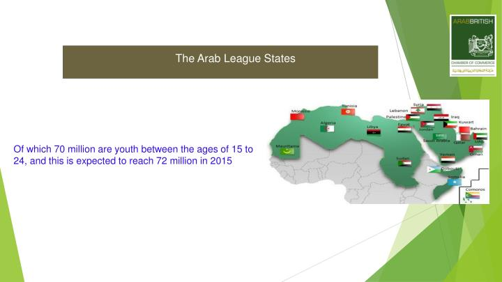 The Arab League States