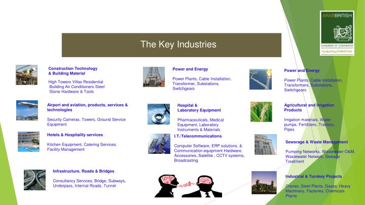 The Key Industries