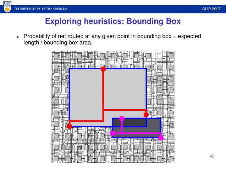 Exploring heuristics: Bounding Box