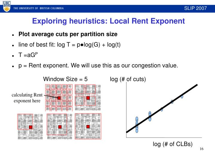 Exploring heuristics: Local Rent Exponent