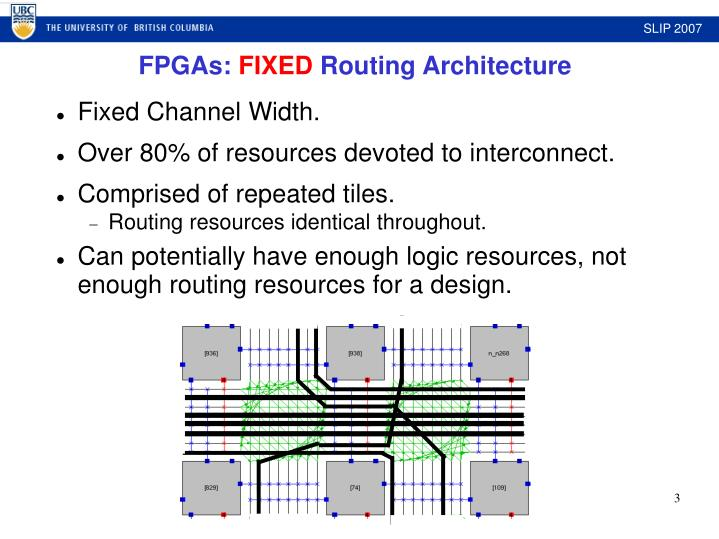 Fpgas fixed routing architecture