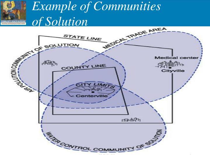 Example of Communities