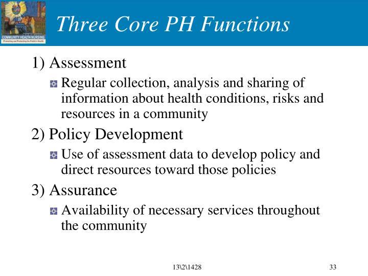 Three Core PH Functions