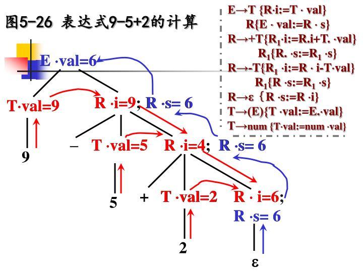 E→T {R