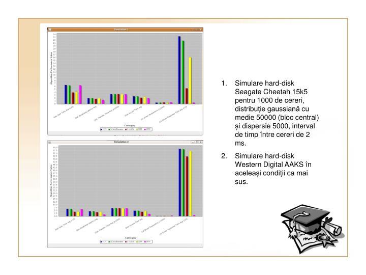 Simulare hard-disk Seagate Cheetah 15k5 pentru 1000 de cereri, distribuție gaussiană cu medie 50000 (bloc central) și dispersie 5000, interval de timp între cereri de 2 ms.