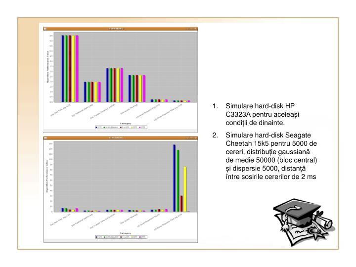 Simulare hard-disk HP C3323A pentru aceleași condiții de dinainte.